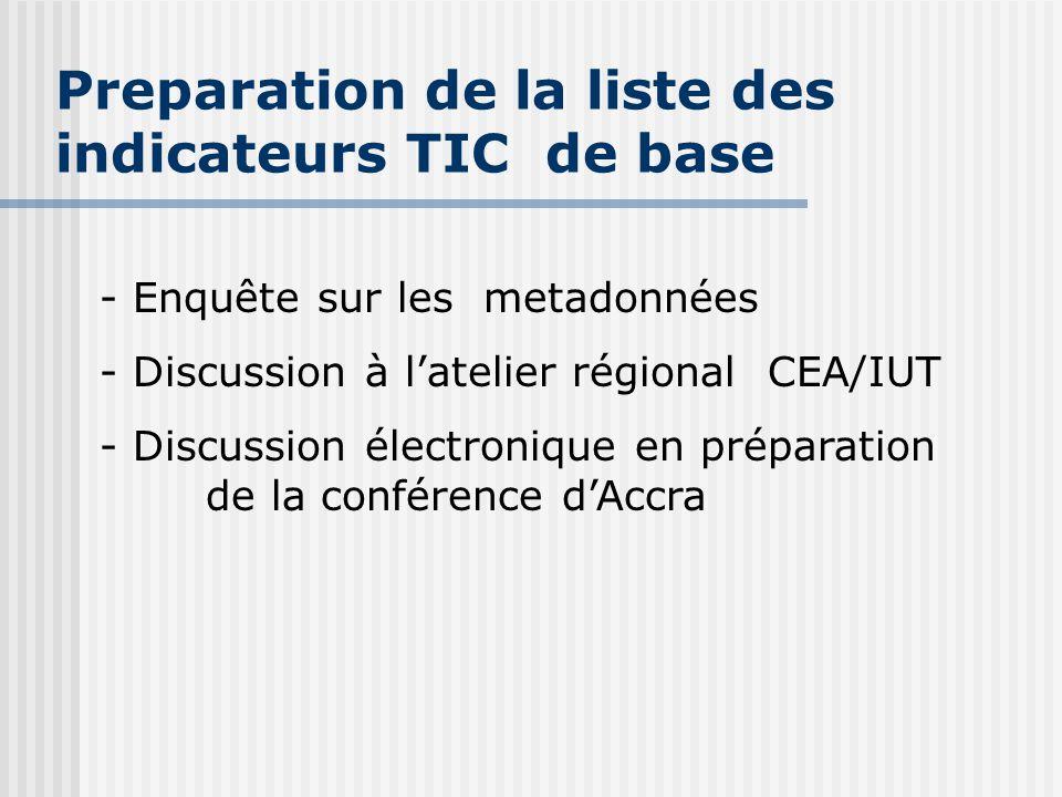 Preparation de la liste des indicateurs TIC de base - Enquête sur les metadonnées - Discussion à l'atelier régional CEA/IUT - Discussion électronique