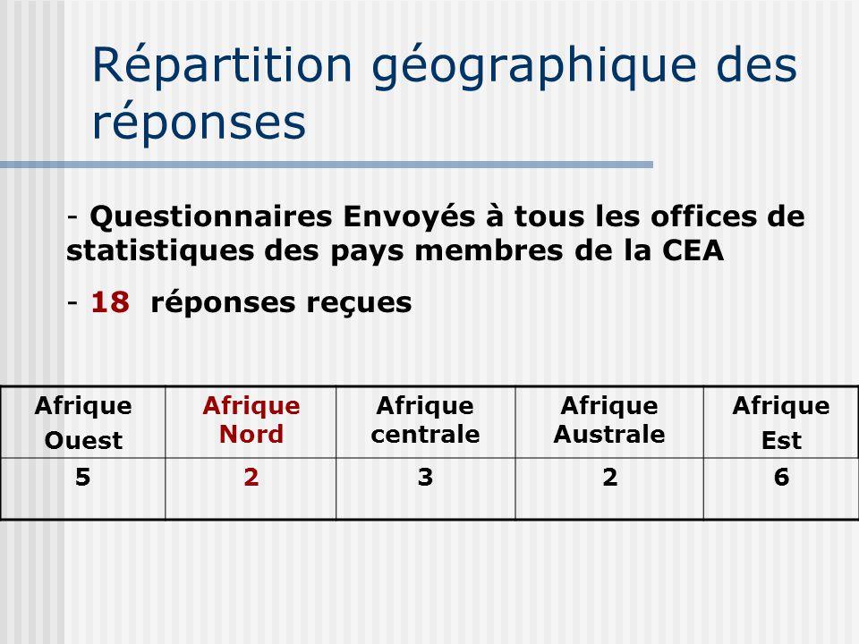 Répartition géographique des réponses - Questionnaires Envoyés à tous les offices de statistiques des pays membres de la CEA - 18 réponses reçues Afrique Ouest Afrique Nord Afrique centrale Afrique Australe Afrique Est 52326