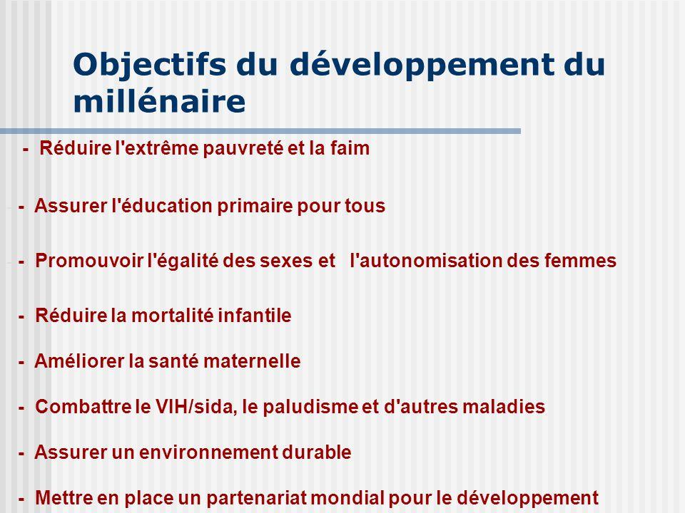 Objectifs du développement du millénaire - Réduire l extrême pauvreté et la faim - - Assurer l éducation primaire pour tous - - Promouvoir l égalité des sexes et l autonomisation des femmes - Réduire la mortalité infantile - Améliorer la santé maternelle - Combattre le VIH/sida, le paludisme et d autres maladies - Assurer un environnement durable - Mettre en place un partenariat mondial pour le développement