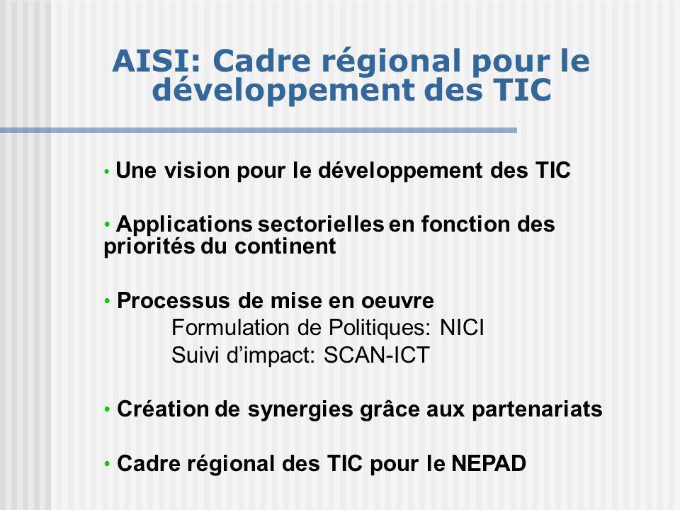 AISI: Cadre régional pour le développement des TIC Une vision pour le développement des TIC Applications sectorielles en fonction des priorités du continent Processus de mise en oeuvre Formulation de Politiques: NICI Suivi d'impact: SCAN-ICT Création de synergies grâce aux partenariats Cadre régional des TIC pour le NEPAD