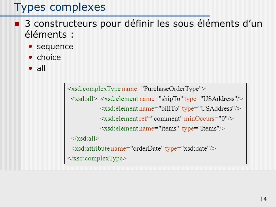 14 Types complexes 3 constructeurs pour définir les sous éléments d'un éléments : sequence choice all
