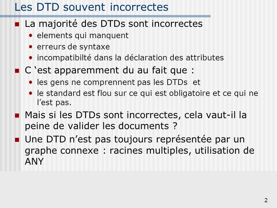 2 Les DTD souvent incorrectes La majorité des DTDs sont incorrectes elements qui manquent erreurs de syntaxe incompatibilté dans la déclaration des at