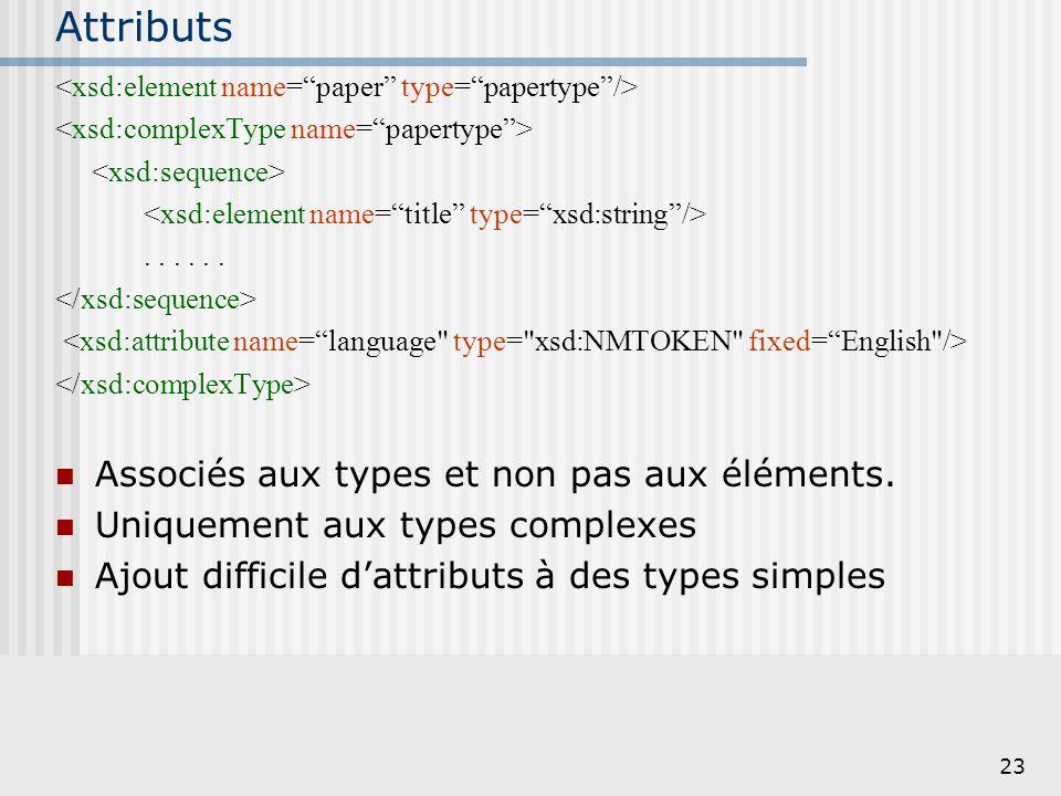 23 Attributs...... Associés aux types et non pas aux éléments. Uniquement aux types complexes Ajout difficile d'attributs à des types simples