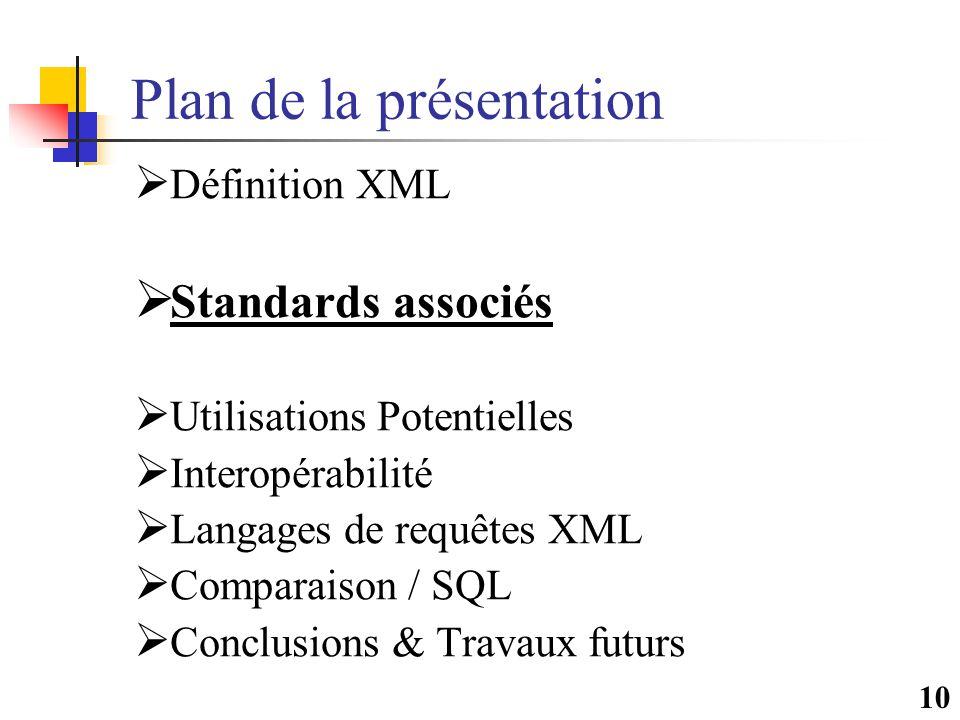 10 Plan de la présentation  Définition XML  Standards associés  Utilisations Potentielles  Interopérabilité  Langages de requêtes XML  Comparaison / SQL  Conclusions & Travaux futurs