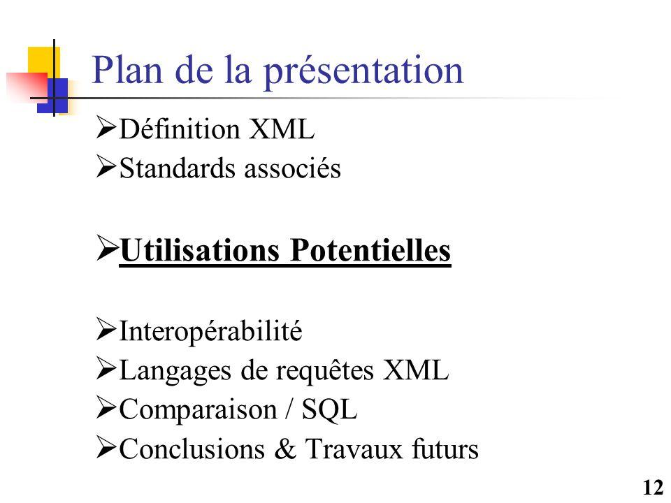 12 Plan de la présentation  Définition XML  Standards associés  Utilisations Potentielles  Interopérabilité  Langages de requêtes XML  Comparaison / SQL  Conclusions & Travaux futurs
