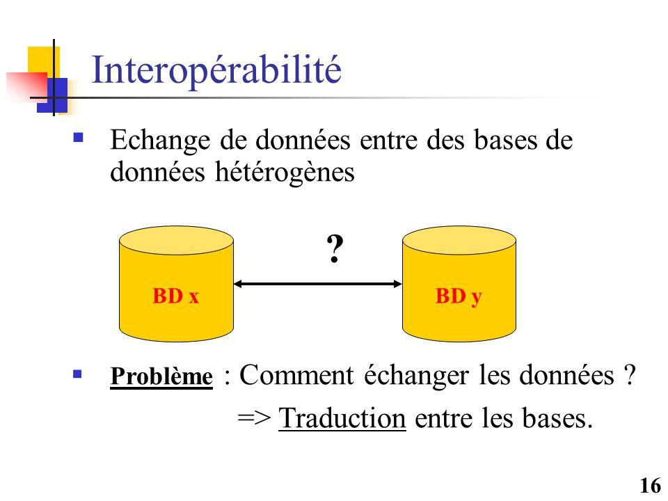 16 Interopérabilité  Echange de données entre des bases de données hétérogènes  Problème : Comment échanger les données ? => Traduction entre les ba