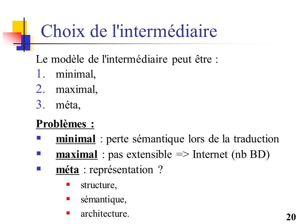 20 Choix de l'intermédiaire Le modèle de l'intermédiaire peut être : 1. minimal, 2. maximal, 3. méta, Problèmes :  minimal : perte sémantique lors de