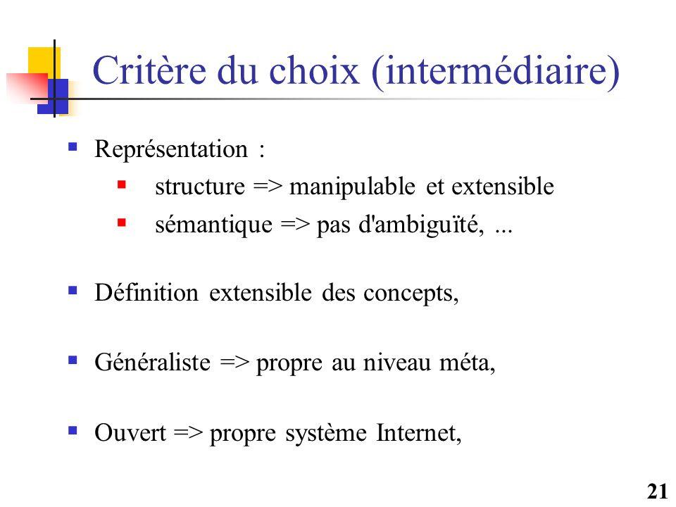 21 Critère du choix (intermédiaire)  Représentation :  structure => manipulable et extensible  sémantique => pas d'ambiguïté,...  Définition exten