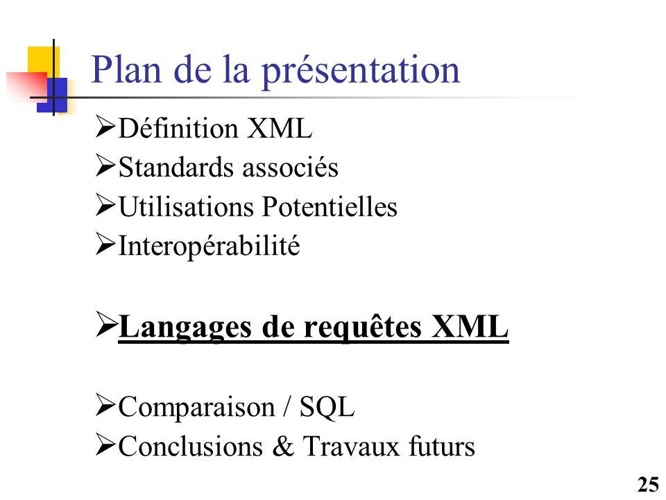 25 Plan de la présentation  Définition XML  Standards associés  Utilisations Potentielles  Interopérabilité  Langages de requêtes XML  Comparais