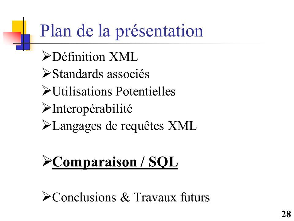 28 Plan de la présentation  Définition XML  Standards associés  Utilisations Potentielles  Interopérabilité  Langages de requêtes XML  Comparais