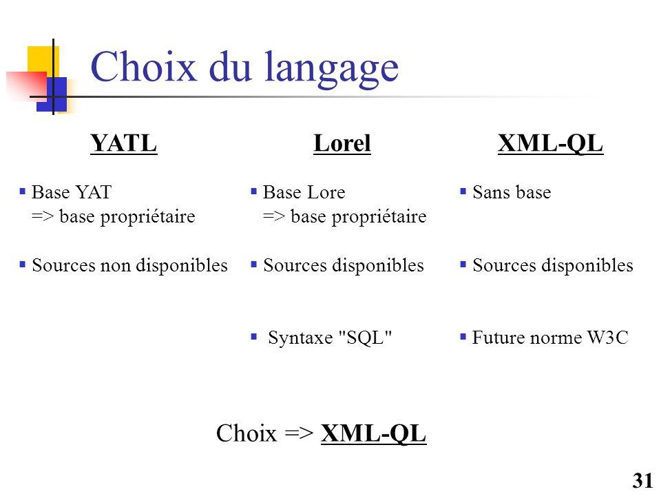 31 Choix du langage Lorel  Base Lore => base propriétaire  Sources disponibles  Syntaxe SQL XML-QL  Sans base  Sources disponibles  Future norme W3C Choix => XML-QL YATL  Base YAT => base propriétaire  Sources non disponibles