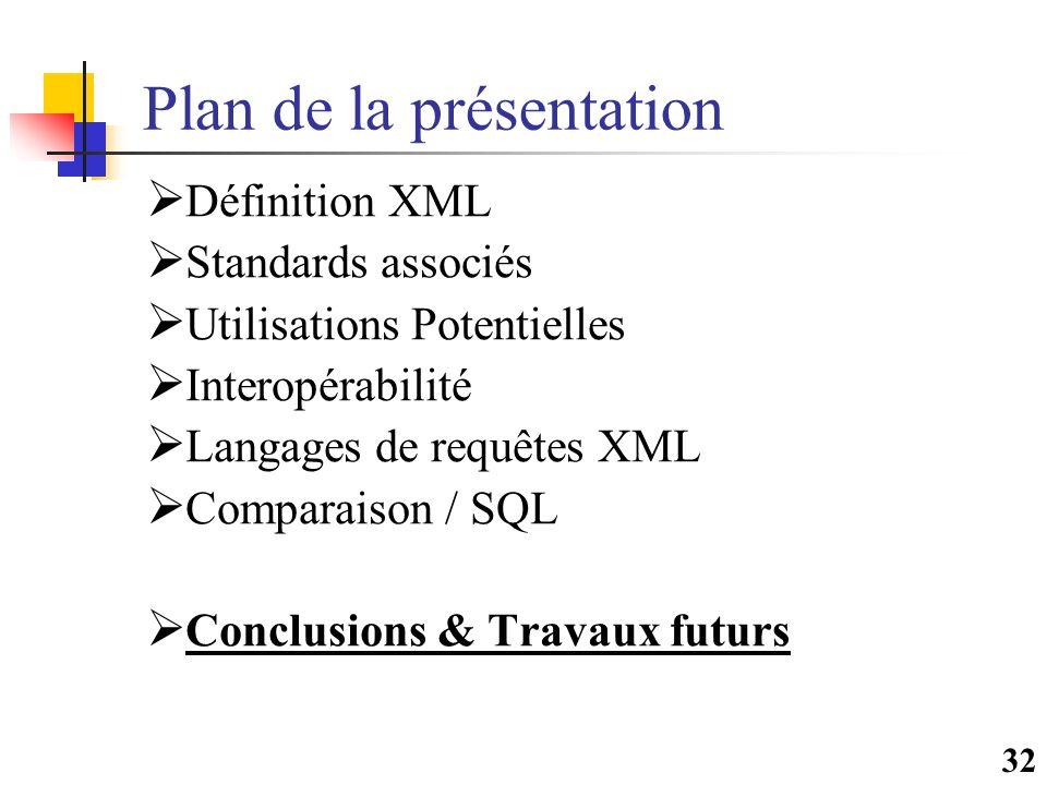 32 Plan de la présentation  Définition XML  Standards associés  Utilisations Potentielles  Interopérabilité  Langages de requêtes XML  Comparaison / SQL  Conclusions & Travaux futurs