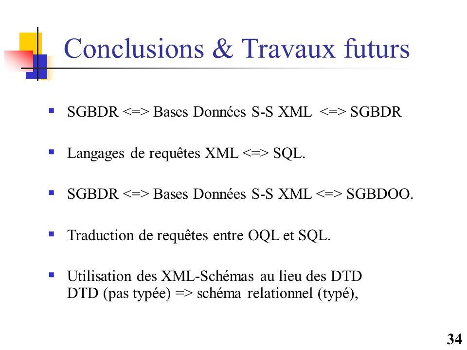 34 Conclusions & Travaux futurs  SGBDR Bases Données S-S XML SGBDR  Langages de requêtes XML SQL.  SGBDR Bases Données S-S XML SGBDOO.  Traduction