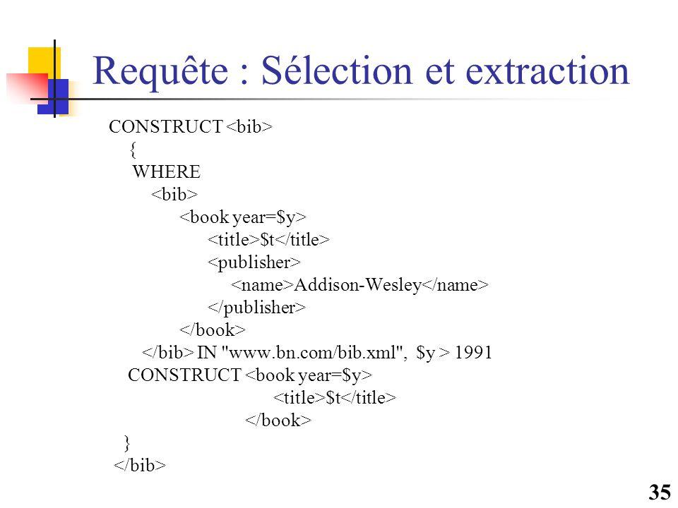 35 Requête : Sélection et extraction CONSTRUCT { WHERE $t Addison-Wesley IN