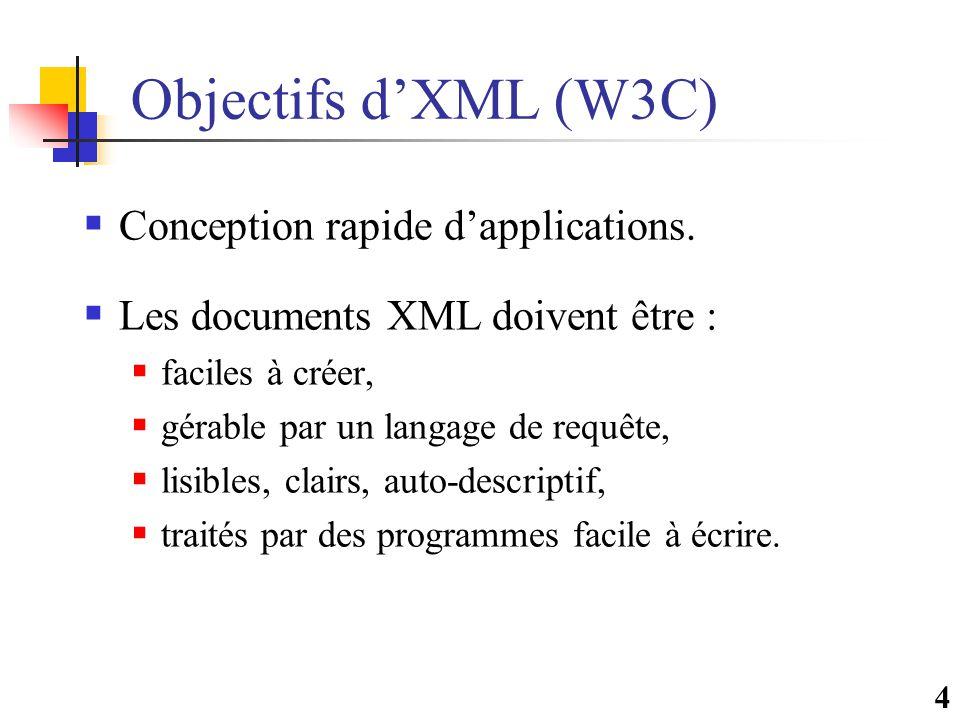 4 Objectifs d'XML (W3C)  Conception rapide d'applications.  Les documents XML doivent être :  faciles à créer,  gérable par un langage de requête,