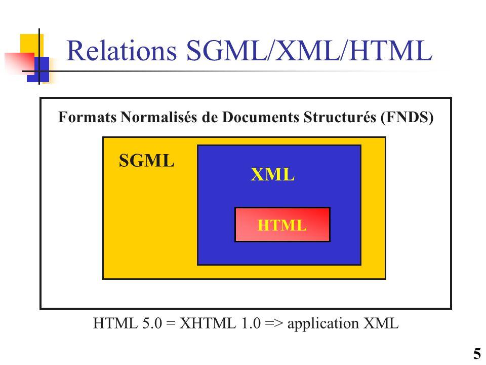 26 Langages de requêtes XML  4 langages XML : XQL,YATL, Lorel, XML-QL.
