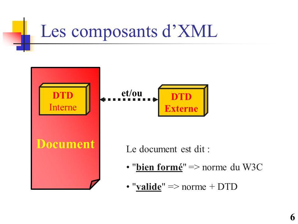 6 Les composants d'XML Document valide => norme + DTD DTD Interne Le document est dit : bien formé => norme du W3C DTD Externe et/ou