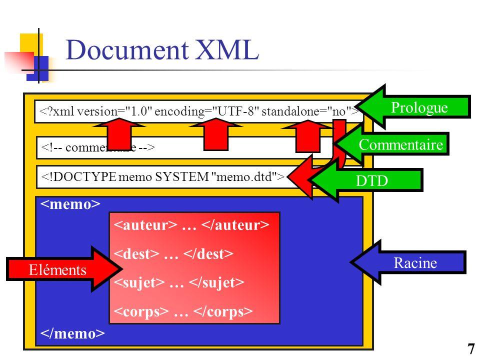7 Document XML … Prologue Racine Eléments Commentaire DTD