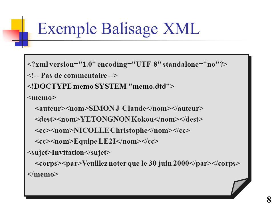 8 Exemple Balisage XML SIMON J-Claude YETONGNON Kokou NICOLLE Christophe Equipe LE2I Invitation Veuillez noter que le 30 juin 2000 SIMON J-Claude YETO