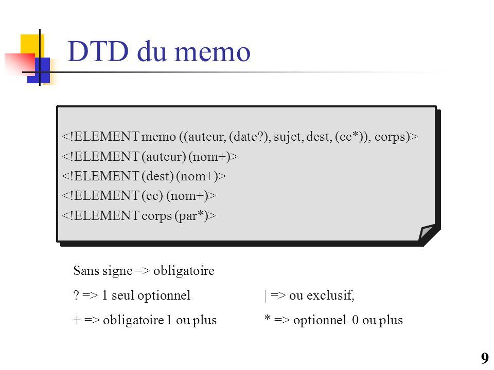 9 DTD du memo Sans signe => obligatoire ? => 1 seul optionnel | => ou exclusif, + => obligatoire 1 ou plus * => optionnel 0 ou plus