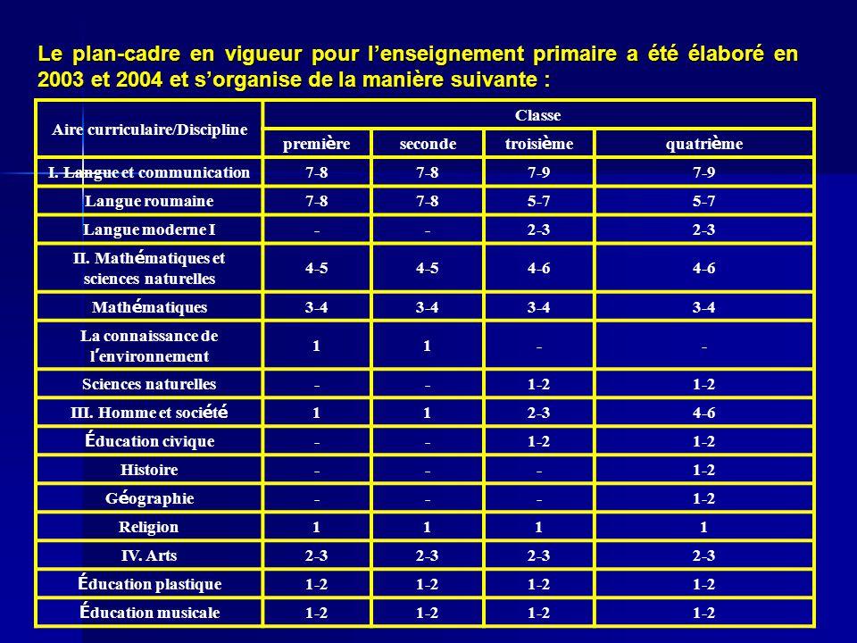 Le plan-cadre en vigueur pour l'enseignement primaire a été élaboré en 2003 et 2004 et s'organise de la manière suivante : Aire curriculaire/Discipline Classe premi è re seconde troisi è mequatri è me I.