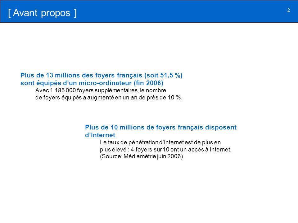 2 Plus de 13 millions des foyers français (soit 51,5 %) sont équipés d'un micro-ordinateur (fin 2006) Avec 1 185 000 foyers supplémentaires, le nombre