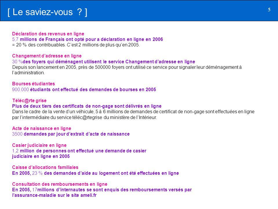 5 [ Le saviez-vous ? ] Déclaration des revenus en ligne 5,7 millions de Français ont opté pour a déclaration en ligne en 2006 = 20 % des contribuables