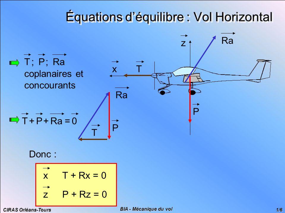 CIRAS Orléans-Tours 1/6 BIA - Mécanique du vol Équations d'équilibre : Vol Horizontal Donc : xT + Rx = 0 zP + Rz = 0 RaTP;; coplanaires et concourants RaTP++=0 P T z xT P