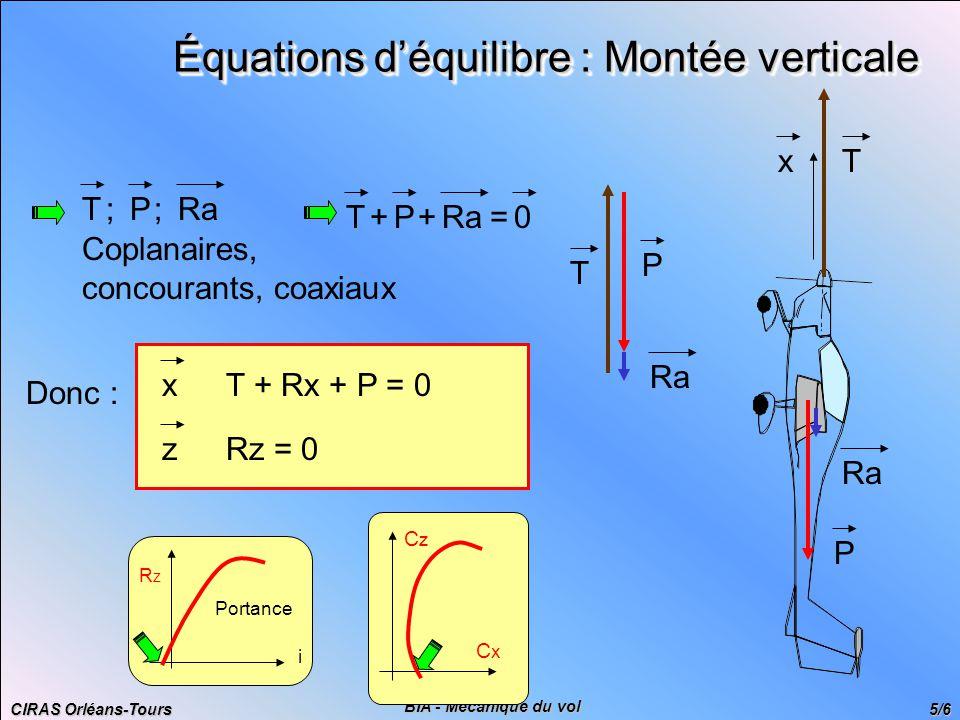 CIRAS Orléans-Tours 5/6 BIA - Mécanique du vol Équations d'équilibre : Montée verticale Donc : xT + Rx + P = 0 zRz = 0 RaTP;; Coplanaires, concourants, coaxiaux RaTP++=0 T P Tx P Portance RzRz i CzCz CxCx