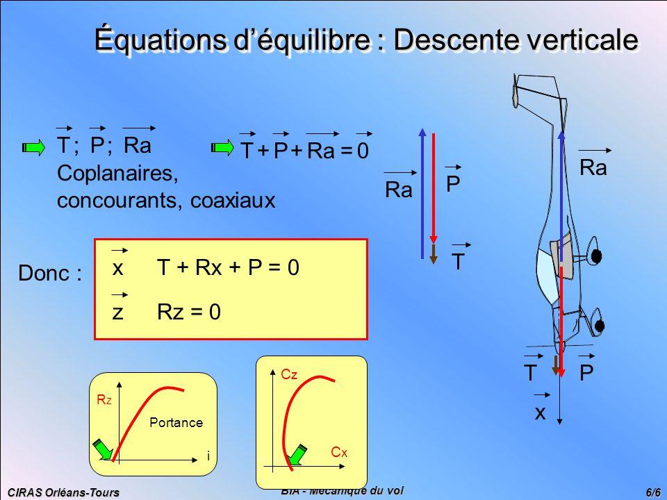 CIRAS Orléans-Tours 6/6 BIA - Mécanique du vol Équations d'équilibre : Descente verticale Donc : xT + Rx + P = 0 zRz = 0 RaTP++=0 T P T x P Portance RzRz i CzCz CxCx RaTP;; Coplanaires, concourants, coaxiaux