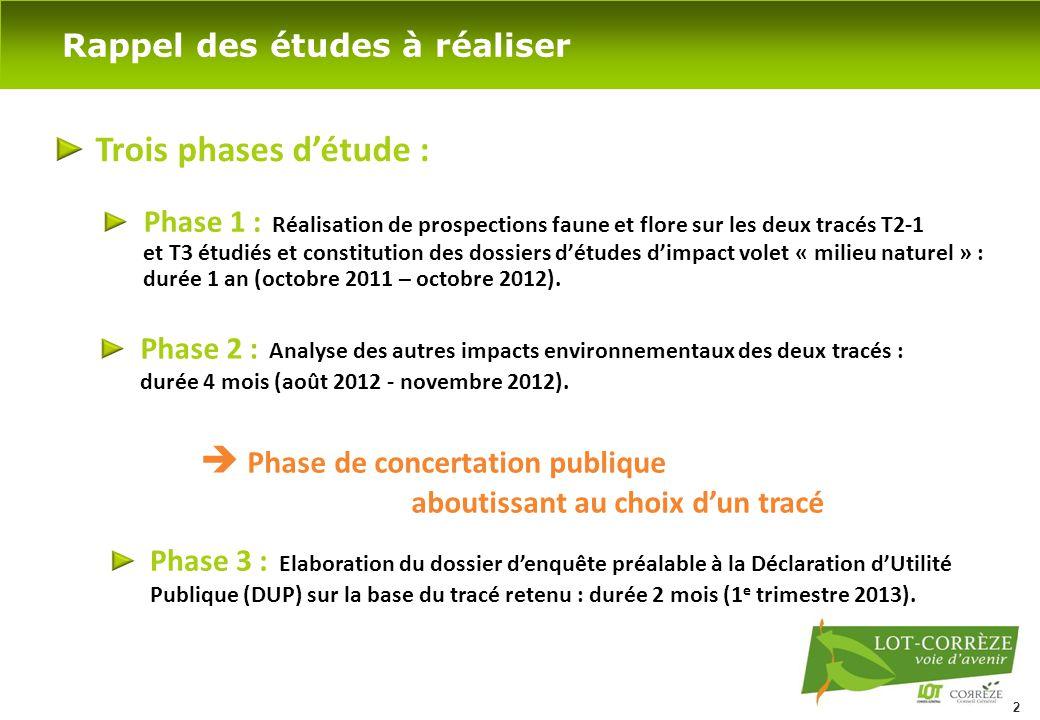 2 Rappel des études à réaliser Trois phases d'étude : Phase 1 : Réalisation de prospections faune et flore sur les deux tracés T2-1 et T3 étudiés et constitution des dossiers d'études d'impact volet « milieu naturel » : durée 1 an (octobre 2011 – octobre 2012).