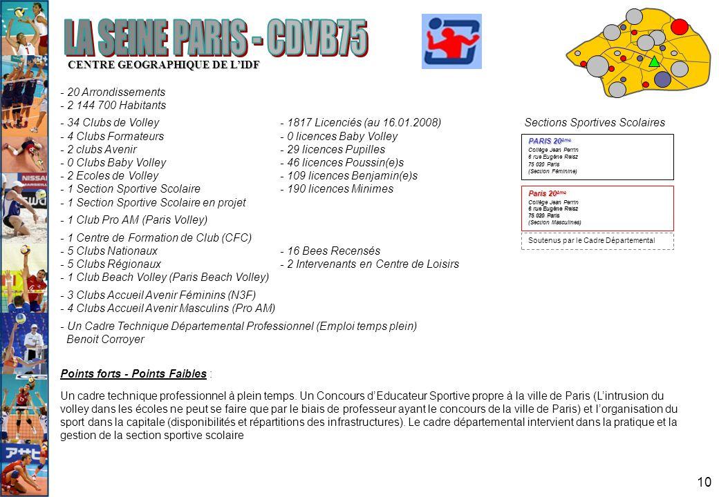 10 - 20 Arrondissements - 2 144 700 Habitants - 34 Clubs de Volley- 1817 Licenciés (au 16.01.2008)Sections Sportives Scolaires - 4 Clubs Formateurs -
