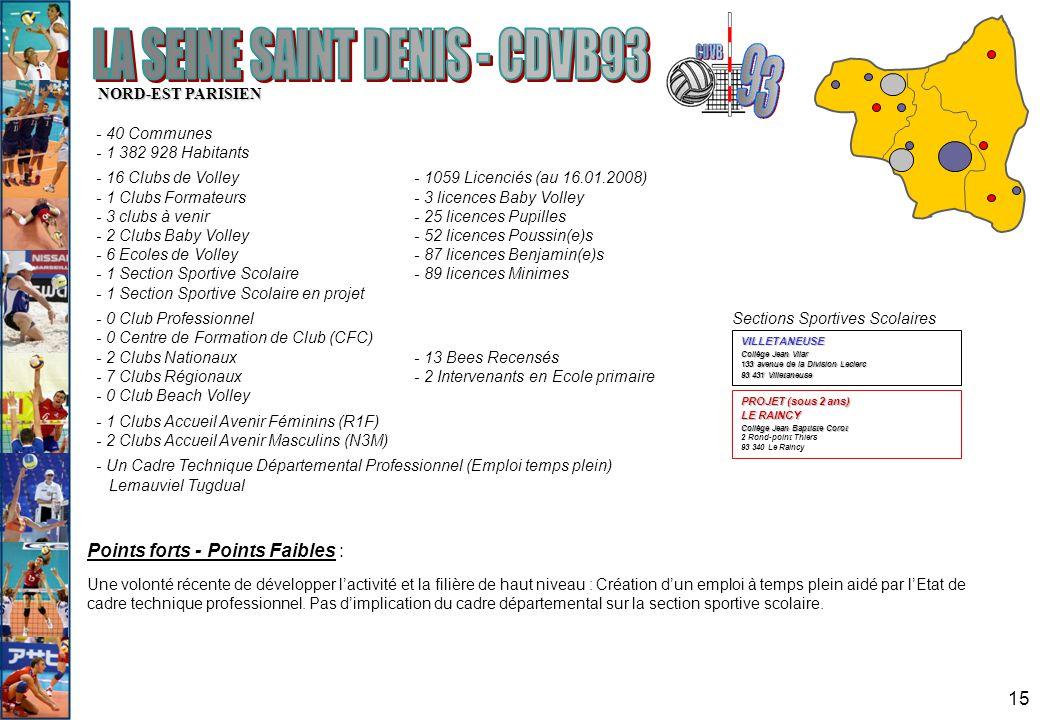 15 NORD-EST PARISIEN - 40 Communes - 1 382 928 Habitants - 16 Clubs de Volley- 1059 Licenciés (au 16.01.2008) - 1 Clubs Formateurs - 3 licences Baby V