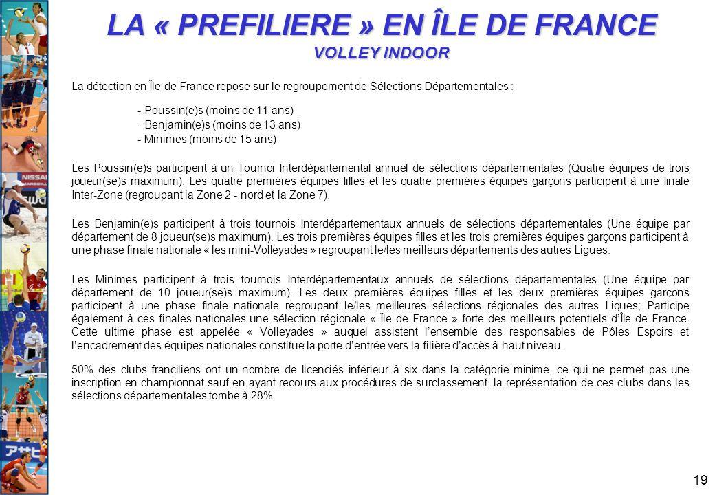 19 La détection en Île de France repose sur le regroupement de Sélections Départementales : - Poussin(e)s (moins de 11 ans) - Benjamin(e)s (moins de 1