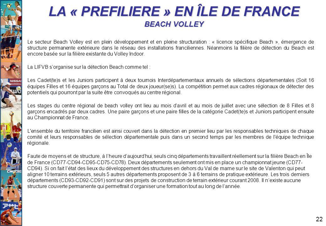 22 Le secteur Beach Volley est en plein développement et en pleine structuration : « licence spécifique Beach », émergence de structure permanente ext
