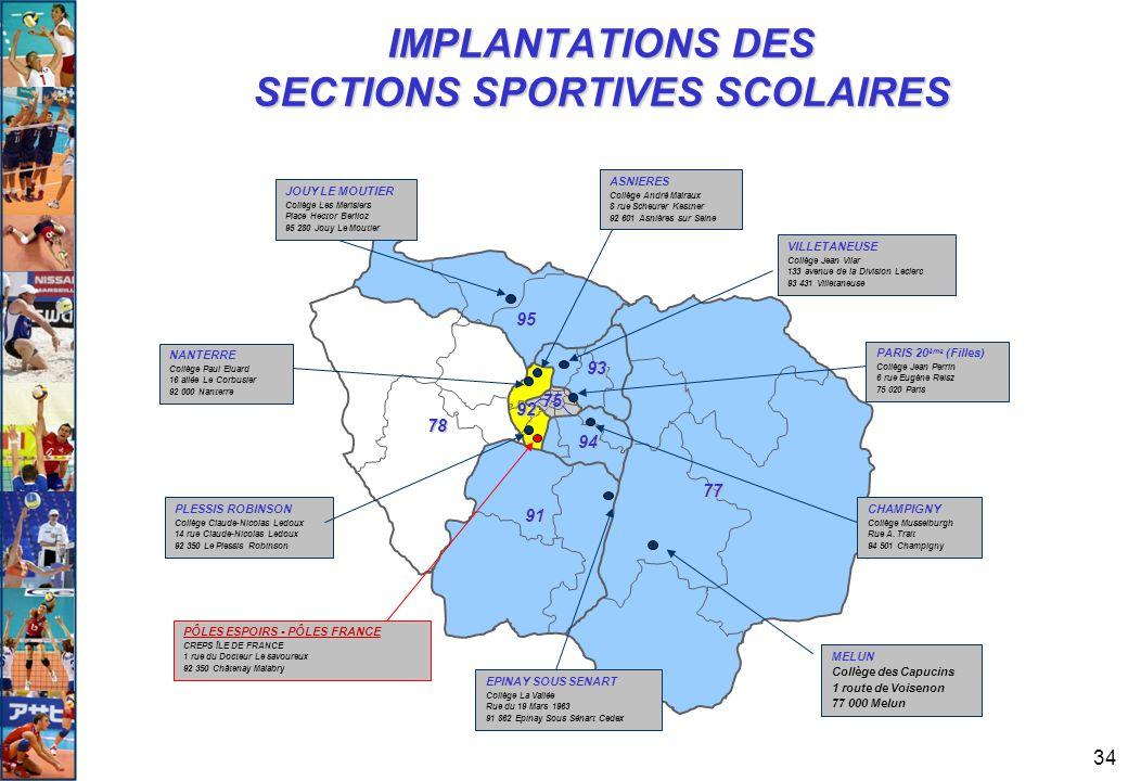34 IMPLANTATIONS DES SECTIONS SPORTIVES SCOLAIRES 94 93 77 78 91 92 95 75 MELUN Collège des Capucins 1 route de Voisenon 77 000 Melun EPINAY SOUS SENA