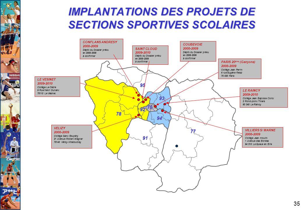 35 IMPLANTATIONS DES PROJETS DE SECTIONS SPORTIVES SCOLAIRES 94 93 77 78 91 92 95 75 LE RAINCY 2009-2010 Collège Jean Baptiste Corot 2 Rond-point Thie
