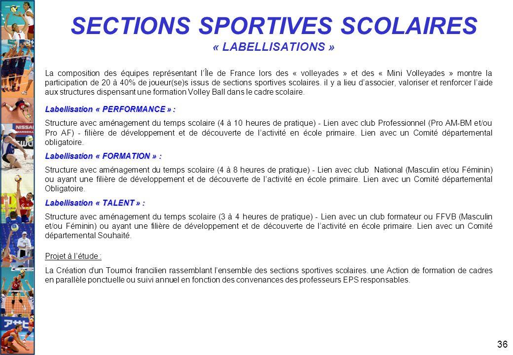 36 SECTIONS SPORTIVES SCOLAIRES « LABELLISATIONS » La composition des équipes représentant l'Île de France lors des « volleyades » et des « Mini Volle