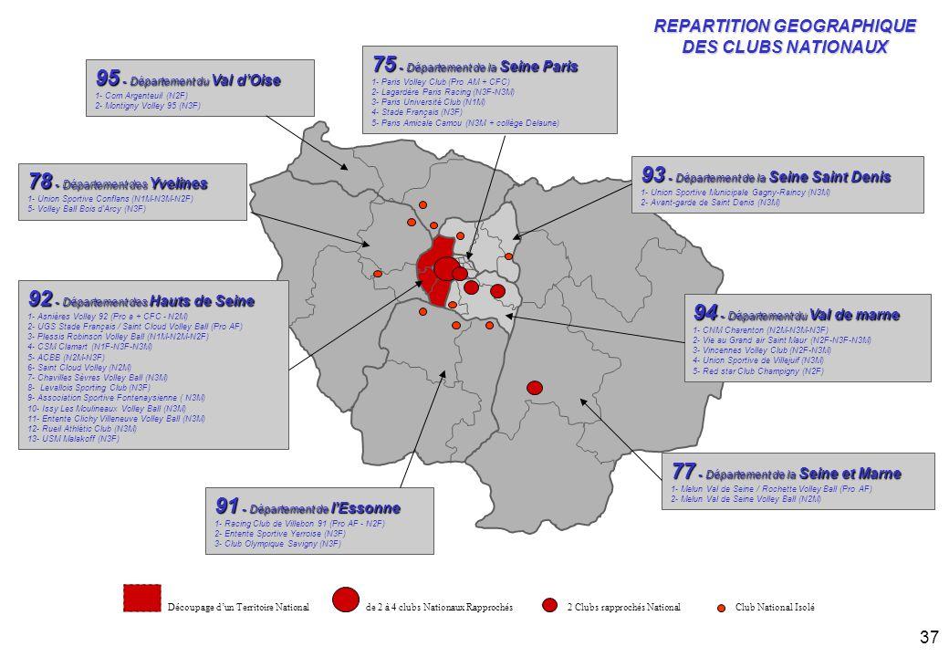 37 Découpage d'un Territoire Nationalde 2 à 4 clubs Nationaux Rapprochés2 Clubs rapprochés NationalClub National Isolé 95 - Département du Val d'Oise