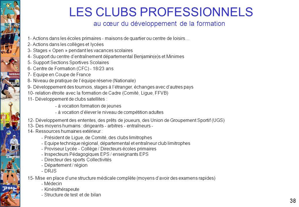 38 LES CLUBS PROFESSIONNELS au cœur du développement de la formation 1- Actions dans les écoles primaires - maisons de quartier ou centre de loisirs…