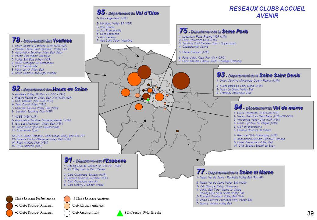 39 Pôle France - Pôles Espoirs Clubs Réseaux Professionnels +5 Clubs Réseaux Amateurs +3 Clubs Réseaux Amateurs -3 Clubs Réseaux Amateurs Club Réseaux