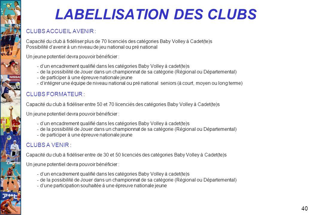 40 LABELLISATION DES CLUBS CLUBS ACCUEIL AVENIR : Capacité du club à fidéliser plus de 70 licenciés des catégories Baby Volley à Cadet(te)s Possibilit