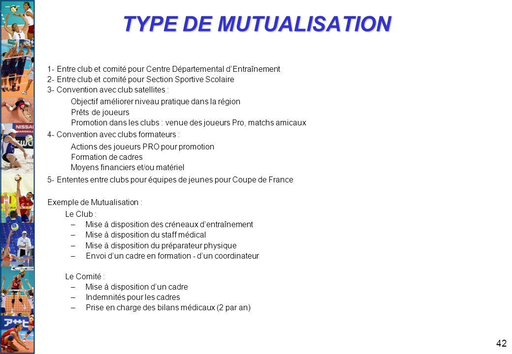 42 TYPE DE MUTUALISATION 1- Entre club et comité pour Centre Départemental d'Entraînement 2- Entre club et comité pour Section Sportive Scolaire 3- Co