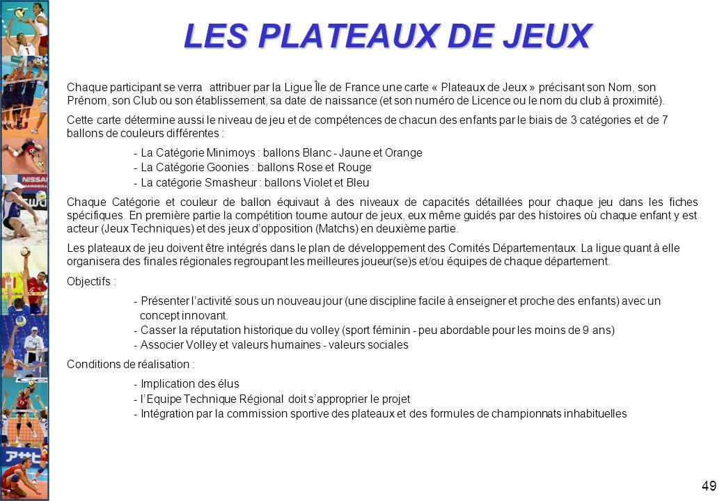 49 LES PLATEAUX DE JEUX Chaque participant se verra attribuer par la Ligue Île de France une carte « Plateaux de Jeux » précisant son Nom, son Prénom,