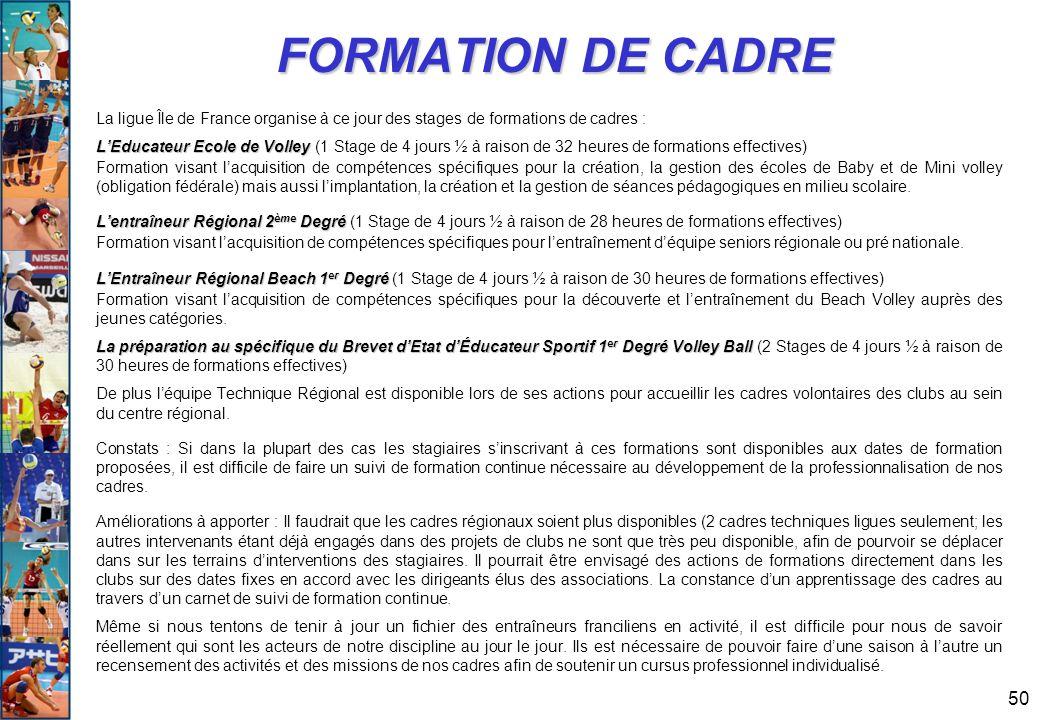 50 FORMATION DE CADRE La ligue Île de France organise à ce jour des stages de formations de cadres : L'Educateur Ecole de Volley L'Educateur Ecole de