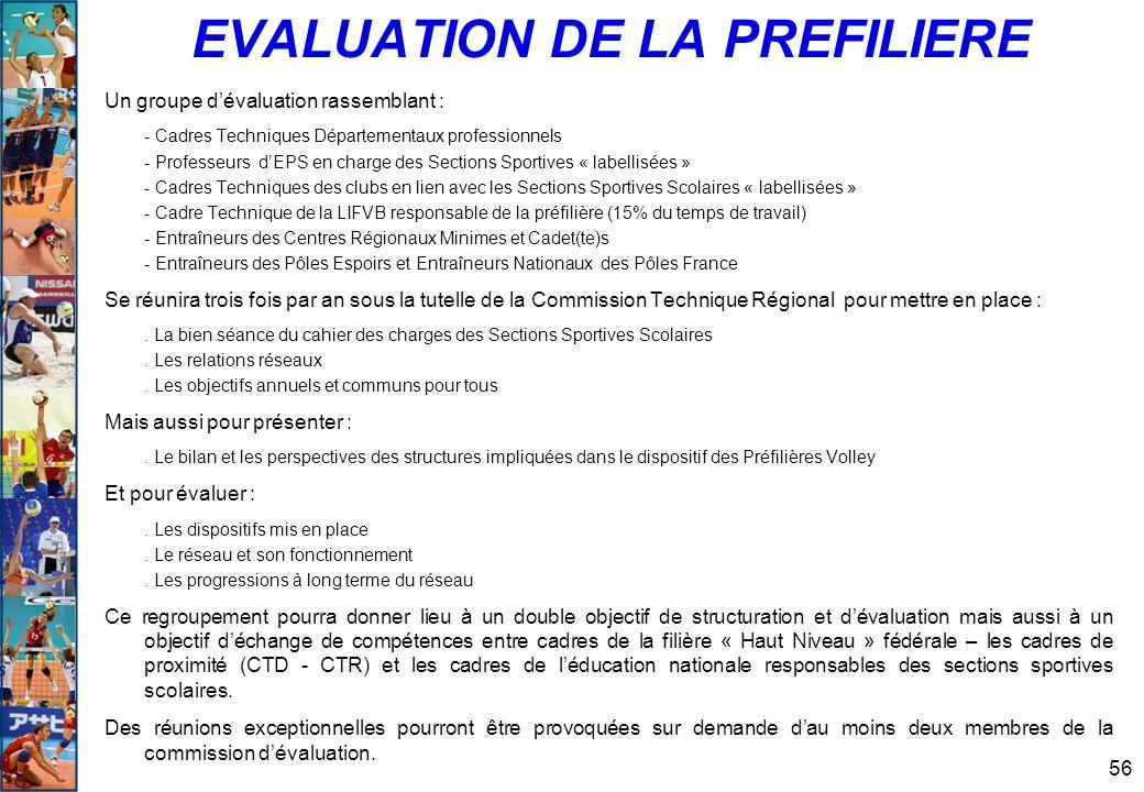 EVALUATION DE LA PREFILIERE Un groupe d'évaluation rassemblant : - Cadres Techniques Départementaux professionnels - Professeurs d'EPS en charge des S