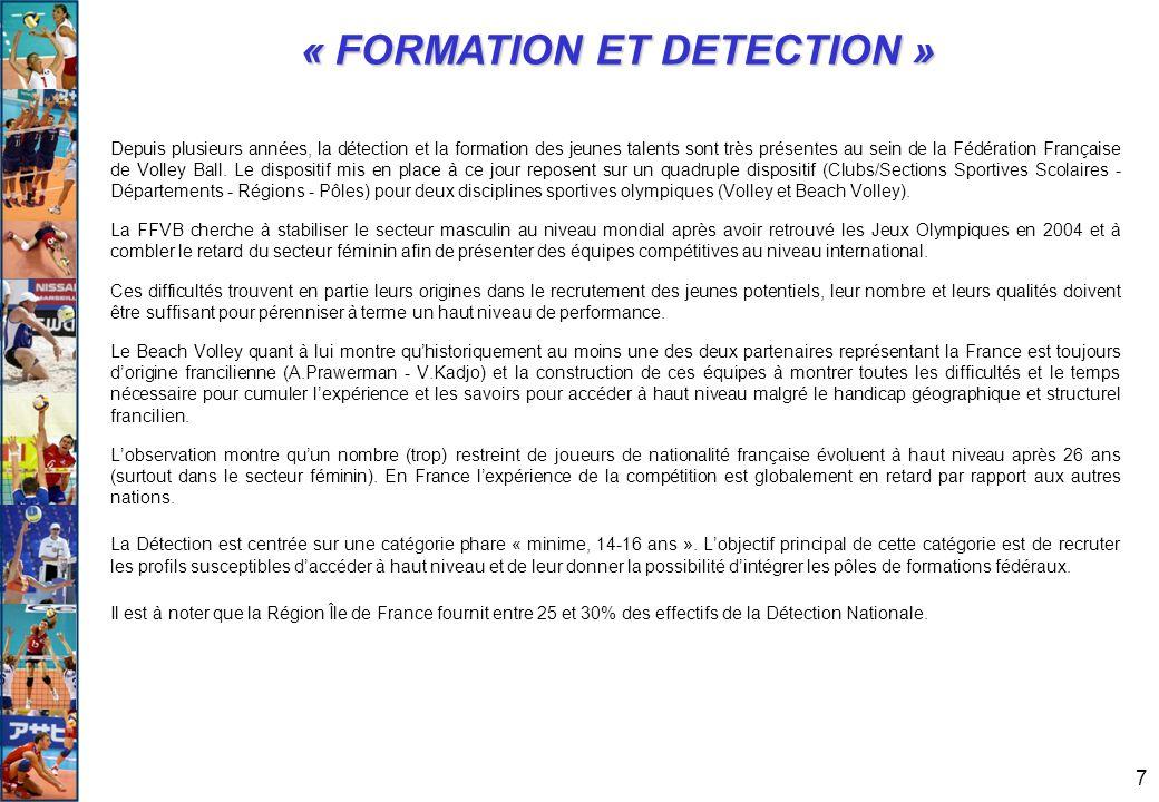 7 Depuis plusieurs années, la détection et la formation des jeunes talents sont très présentes au sein de la Fédération Française de Volley Ball. Le d