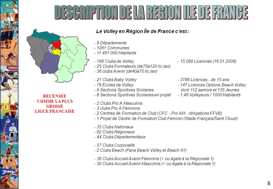 8 Le Volley en Région Île de France c'est : - 8 Départements - 1281 Communes - 11 491 000 Habitants - 198 Clubs de Volley- 15 068 Licenciés (16.01.200