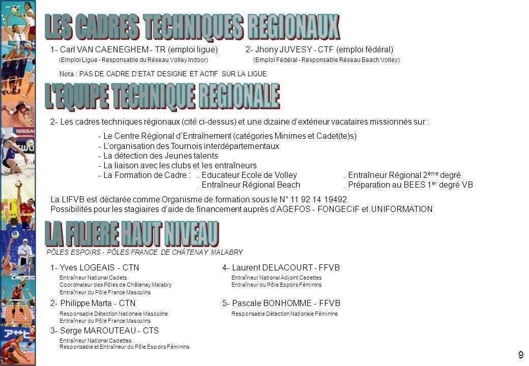 9 1- Carl VAN CAENEGHEM - TR (emploi ligue)2- Jhony JUVESY - CTF (emploi fédéral) (Emploi Ligue - Responsable du Réseau Volley Indoor) (Emploi Fédéral