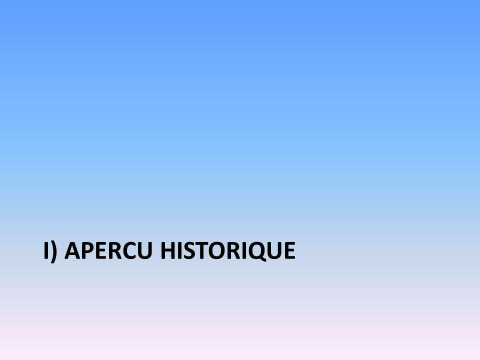 I) APERCU HISTORIQUE